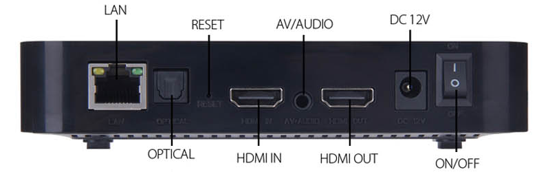 feature_crop_hdmi_input.png
